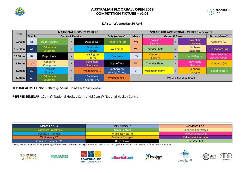 Australian Floorball Open 2019 Schedule Floorball Act